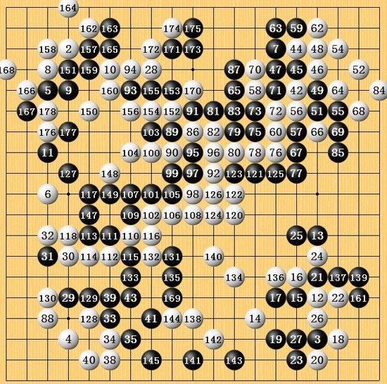 应氏杯决赛-范廷钰屠龙胜 2-1领先韩国朴廷桓